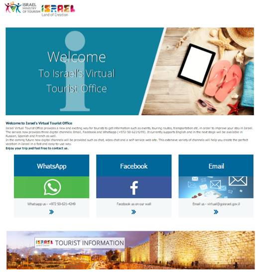 Serviço Virtual de Turismo de Israel