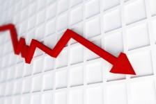 Coronavírus: 89% dos pequenos negócios já enfrentam queda no faturamento