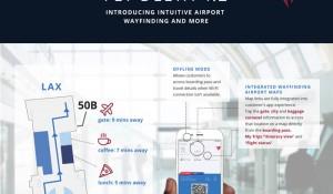 Aplicativo Fly Delta adquire recursos offline
