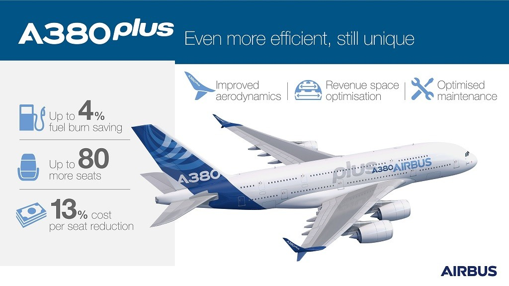 A380plus-Infographico-2017
