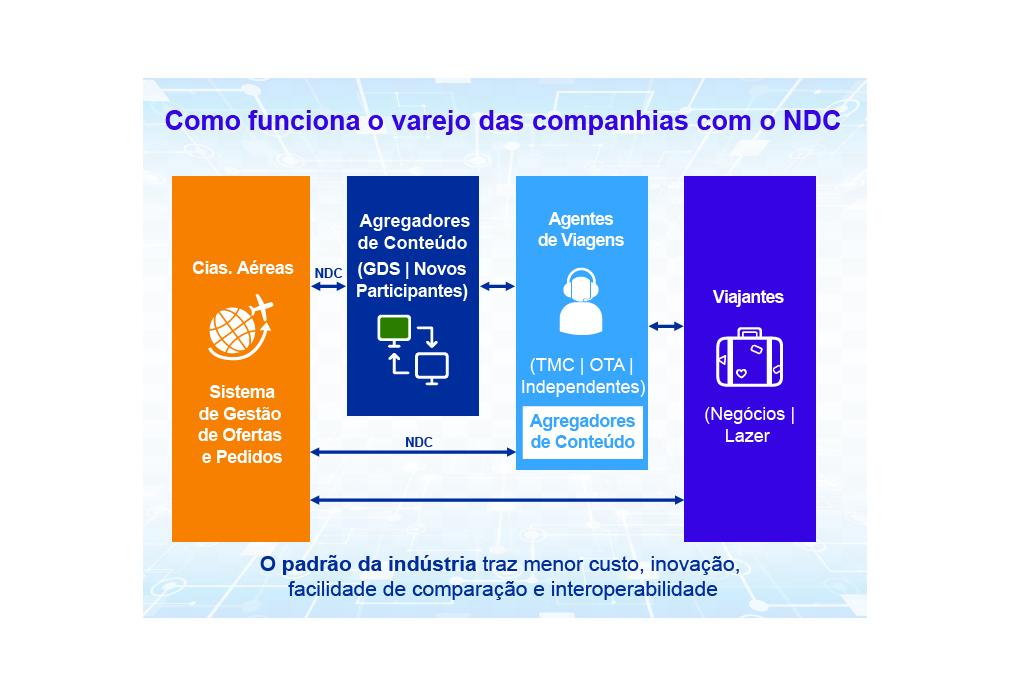 grafico_NDC