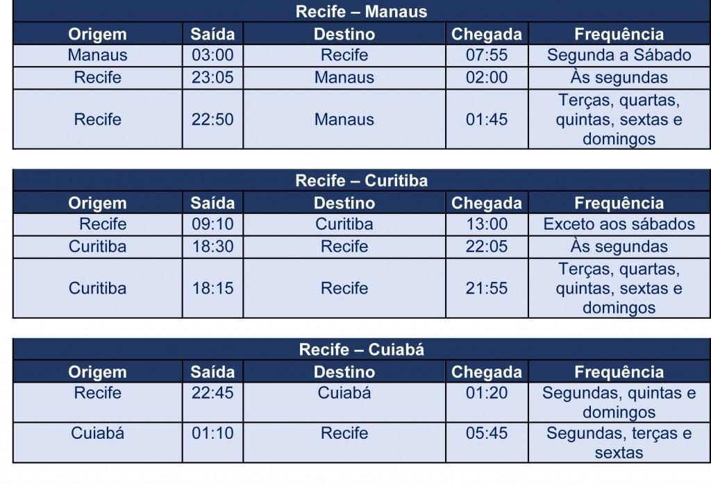 Horários dos novos voos para Manaus, Curitiba e Cuiabá
