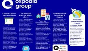 Expedia Group inicia projeto com foco em novas parcerias para 2019