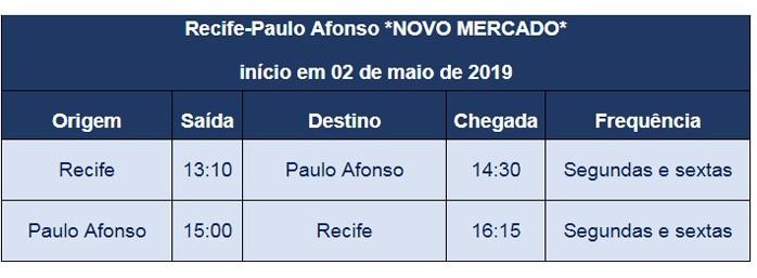 Confira o schedule do novo mercado Recife-Paulo Afonso da companhia