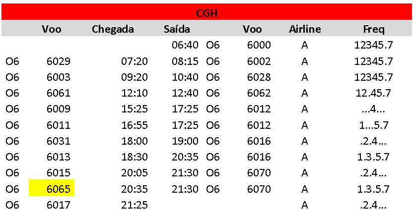 Slots no Aeroporto de Congonhas da UPI A