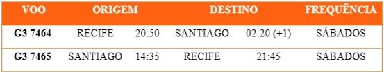 Confira os horários dos voos na tabela