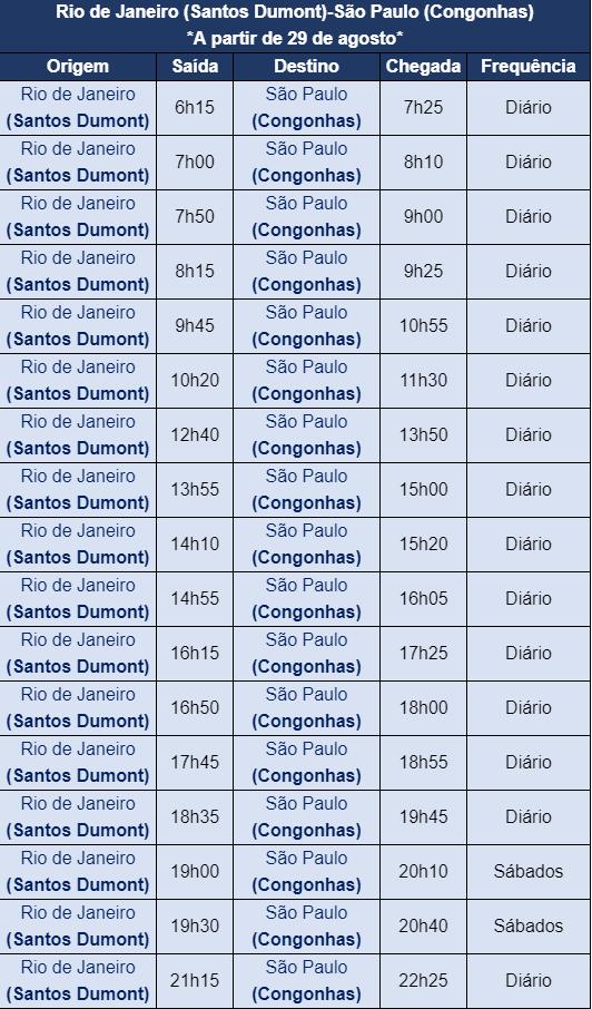 Ponte aérea Azul - Santos Dumont Congonhas