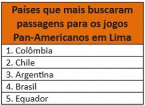 A tabela considera voos saídos de todos os aeroportos da América Latina com destino a todos os aeroportos de Lima, entre 24 de julho a 12 de agosto de 2019