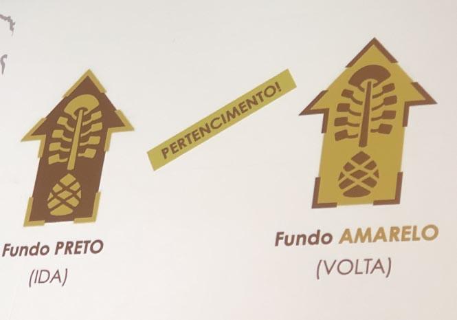 Marcas personalizadas e sinalização das trilhas. Na foto uma ilustração da Trilha Transmantiqueira