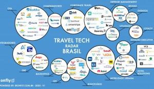 Você conhece todas as Travel Techs do Brasil? Veja o mapa