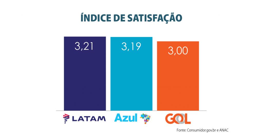 Indice_de_Satisfacao_2019