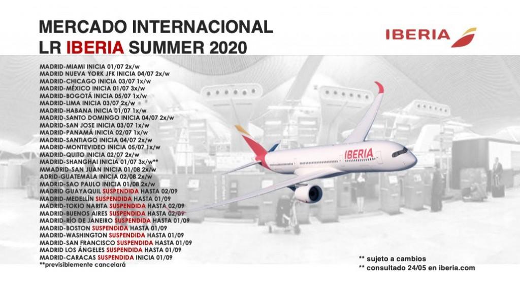 Agenda de retorno da Iberia