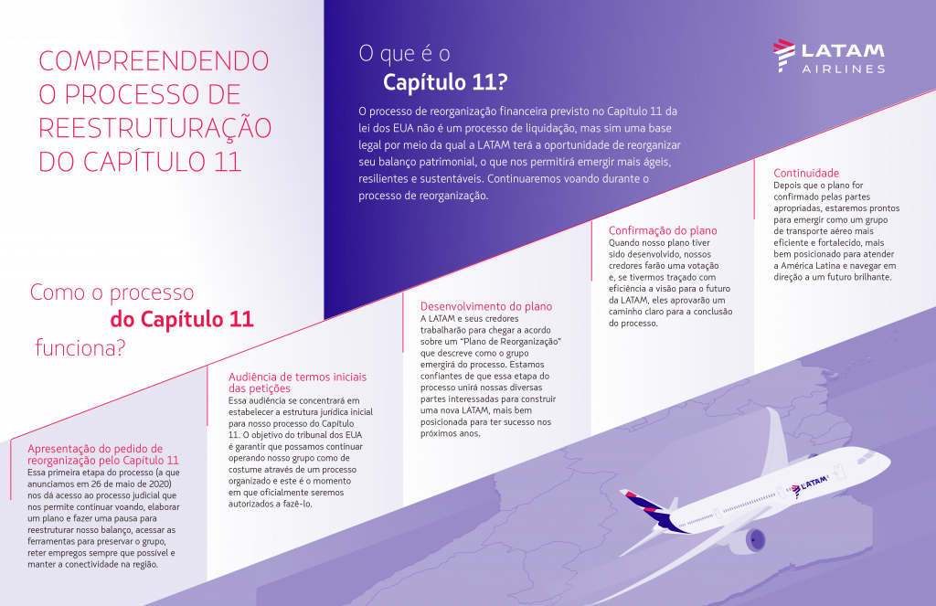 Portuguese-Infographic-2