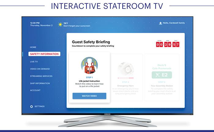 Muster 2.0 na TV interativa da cabine