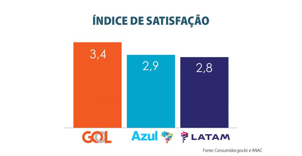 copy_of_indice_de_satisfacao_2020