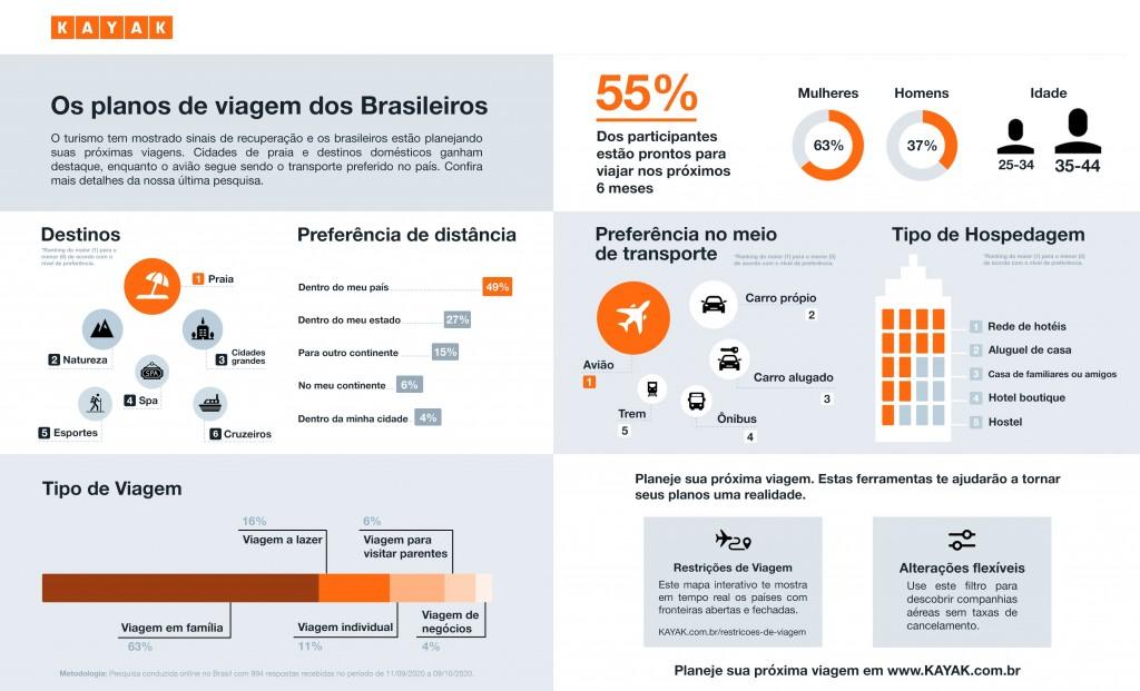 Survey_Infographic2_BR