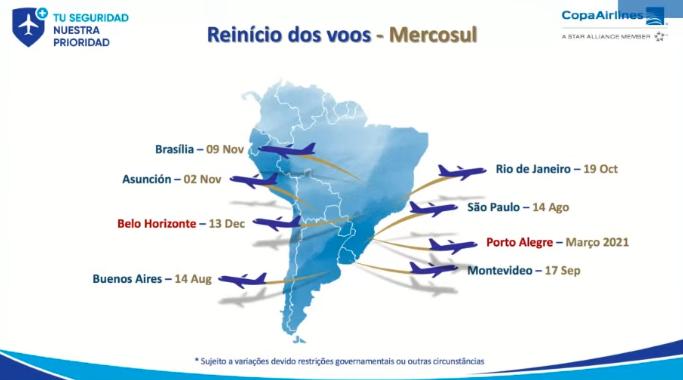 Programação de retomada de voos da Copa Airlines