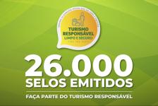 Mais de 26 mil selos 'Turismo Responsável' já foram emitidos pelo MTur