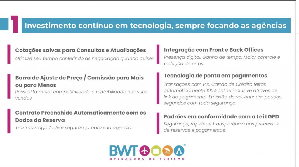 Detalhes do investimento em tecnologia da BWT