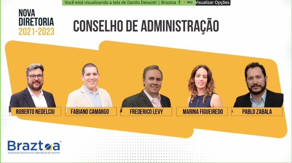 Diretoria da Braztoa (2021-2023)
