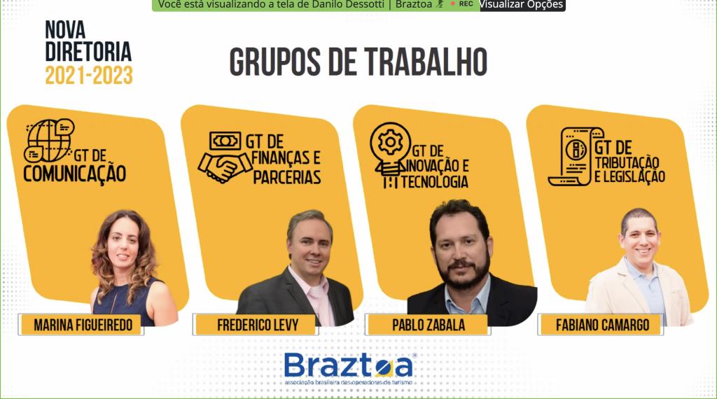 GT Braztoa