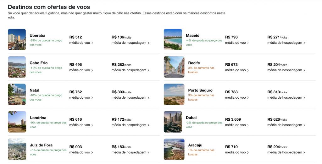 Guia mostra tendência de busca e de preços
