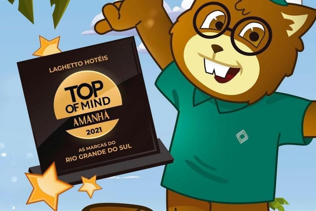 Top of Mind 2021