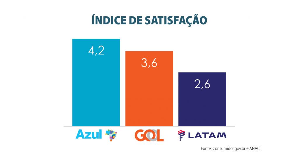 copy_of_indice_de_satisfacao_1_tri_2021