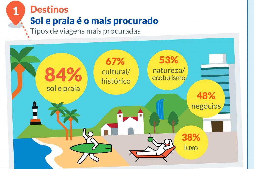 desafios-turismo-jul-2021