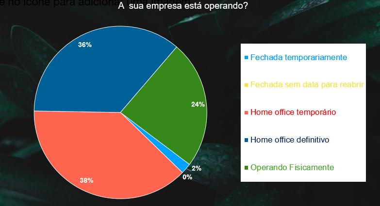Home Office é uma tendência no mercado de agenciamento